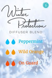 winter protection diffuser blend Healingoils
